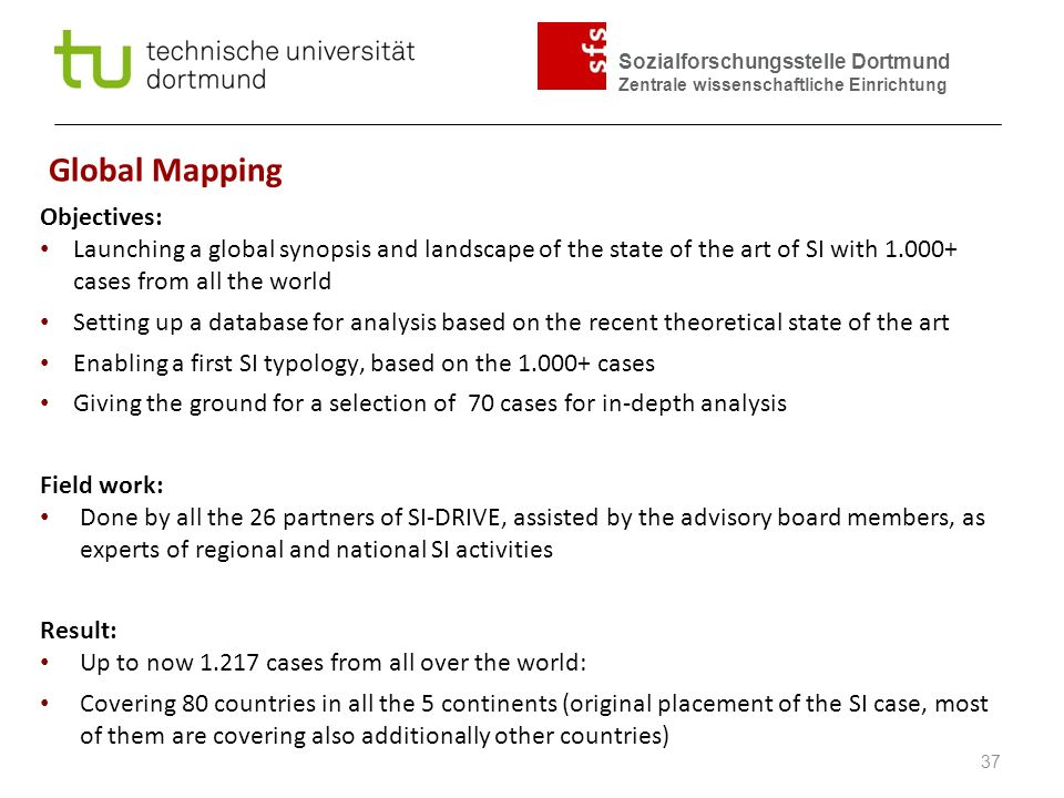 Sozialforschungsstelle Dortmund Zentrale wissenschaftliche Einrichtung 37 Global Mapping Objectives: Launching a global synopsis and landscape of the state of the art of SI with cases from all the world Setting up a database for analysis based on the recent theoretical state of the art Enabling a first SI typology, based on the cases Giving the ground for a selection of 70 cases for in-depth analysis Field work: Done by all the 26 partners of SI-DRIVE, assisted by the advisory board members, as experts of regional and national SI activities Result: Up to now cases from all over the world: Covering 80 countries in all the 5 continents (original placement of the SI case, most of them are covering also additionally other countries)