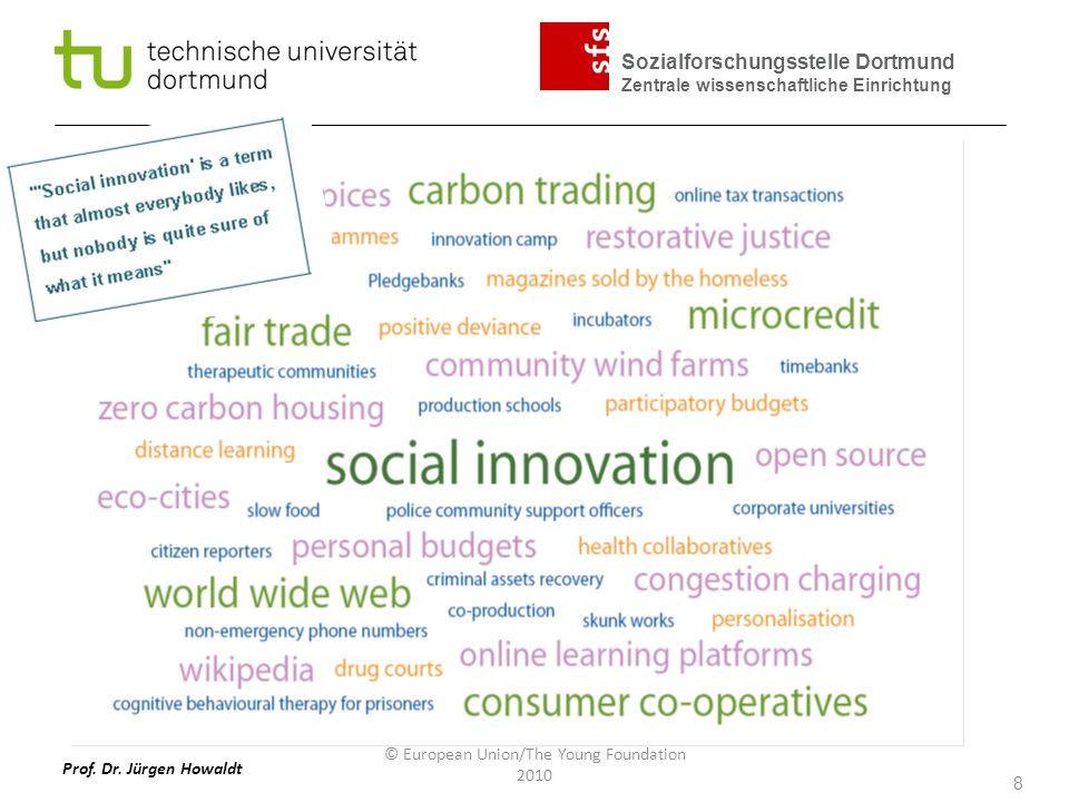 Sozialforschungsstelle Dortmund Zentrale wissenschaftliche Einrichtung Prof.