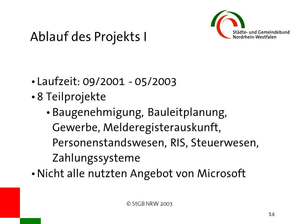© StGB NRW 2003 14 Ablauf des Projekts I Laufzeit: 09/2001 - 05/2003 8 Teilprojekte Baugenehmigung, Bauleitplanung, Gewerbe, Melderegisterauskunft, Personenstandswesen, RIS, Steuerwesen, Zahlungssysteme Nicht alle nutzten Angebot von Microsoft