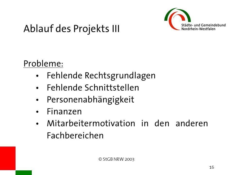 © StGB NRW 2003 16 Ablauf des Projekts III Probleme: Fehlende Rechtsgrundlagen Fehlende Schnittstellen Personenabhängigkeit Finanzen Mitarbeitermotiva