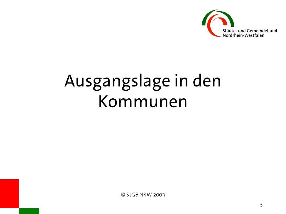 © StGB NRW 2003 3 Ausgangslage in den Kommunen