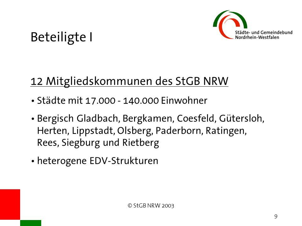 © StGB NRW 2003 9 Beteiligte I 12 Mitgliedskommunen des StGB NRW Städte mit 17.000 - 140.000 Einwohner Bergisch Gladbach, Bergkamen, Coesfeld, Gütersloh, Herten, Lippstadt, Olsberg, Paderborn, Ratingen, Rees, Siegburg und Rietberg heterogene EDV-Strukturen