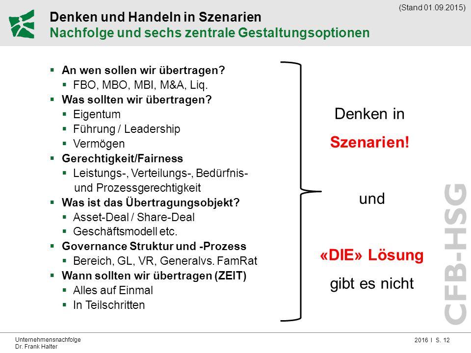 2016 I S. 12 Unternehmensnachfolge Dr. Frank Halter Denken und Handeln in Szenarien Nachfolge und sechs zentrale Gestaltungsoptionen  An wen sollen w