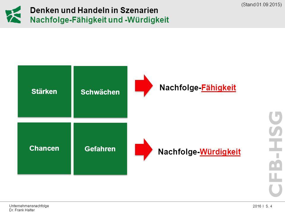 2016 I S. 4 Unternehmensnachfolge Dr. Frank Halter Denken und Handeln in Szenarien Nachfolge-Fähigkeit und -Würdigkeit Stärken Schwächen Chancen Gefah