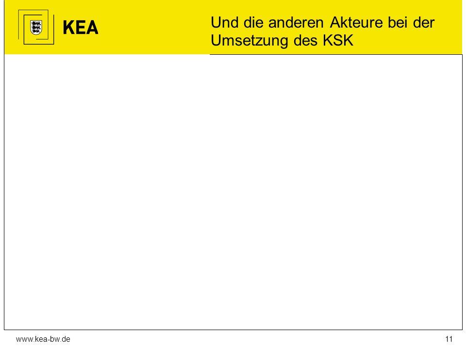 www.kea-bw.de Und die anderen Akteure bei der Umsetzung des KSK 11