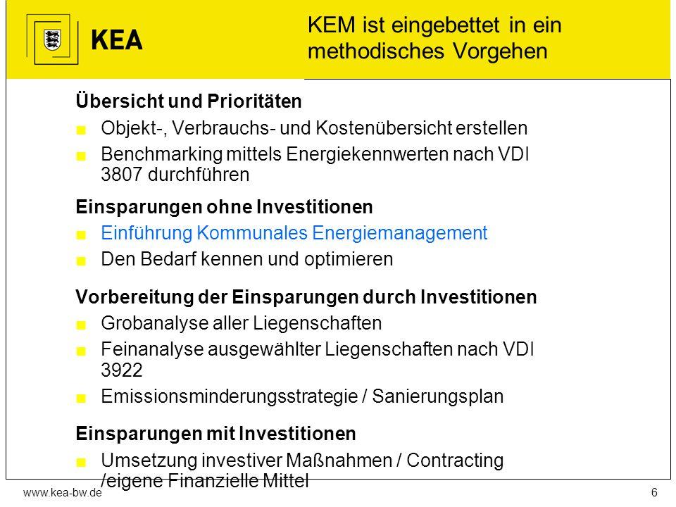 www.kea-bw.de6 KEM ist eingebettet in ein methodisches Vorgehen Übersicht und Prioritäten ■Objekt-, Verbrauchs- und Kostenübersicht erstellen ■Benchmarking mittels Energiekennwerten nach VDI 3807 durchführen Einsparungen ohne Investitionen ■Einführung Kommunales Energiemanagement ■Den Bedarf kennen und optimieren Vorbereitung der Einsparungen durch Investitionen ■Grobanalyse aller Liegenschaften ■Feinanalyse ausgewählter Liegenschaften nach VDI 3922 ■Emissionsminderungsstrategie / Sanierungsplan Einsparungen mit Investitionen ■Umsetzung investiver Maßnahmen / Contracting /eigene Finanzielle Mittel
