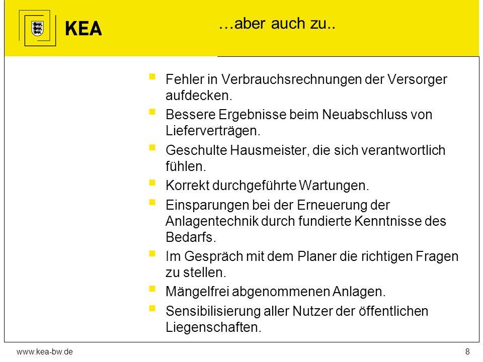 www.kea-bw.de Voraussetzungen  Klimaschutz ist Chefsache.