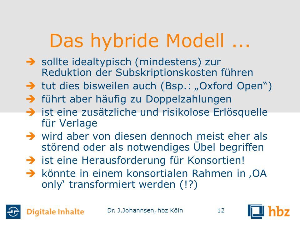 Dr. J.Johannsen, hbz Köln12 Das hybride Modell...  sollte idealtypisch (mindestens) zur Reduktion der Subskriptionskosten führen  tut dies bisweilen