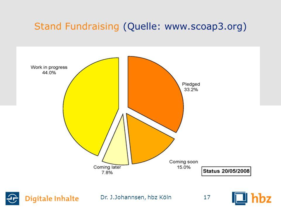Dr. J.Johannsen, hbz Köln17 Stand Fundraising (Quelle: www.scoap3.org)