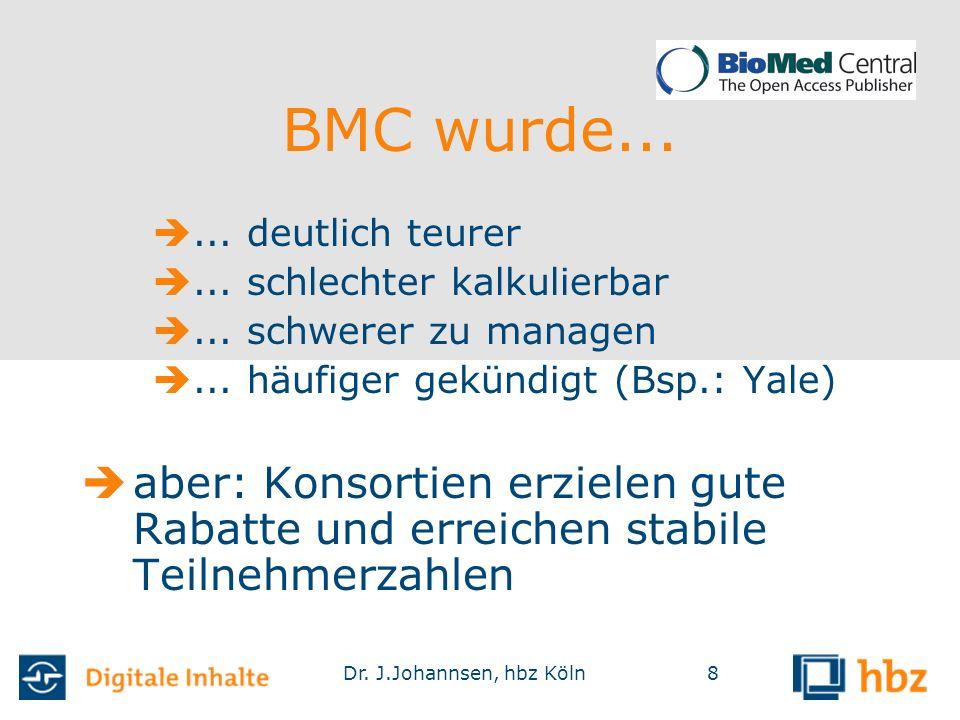 Dr. J.Johannsen, hbz Köln8 BMC wurde... ... deutlich teurer ... schlechter kalkulierbar ... schwerer zu managen ... häufiger gekündigt (Bsp.: Yale