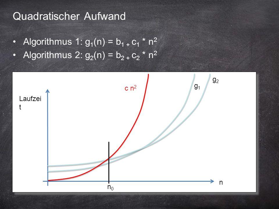 13 Quadratischer Aufwand Algorithmus 1: g 1 (n) = b 1 + c 1 * n 2 Algorithmus 2: g 2 (n) = b 2 + c 2 * n 2 n n0n0 Laufzei t g1g1 g2g2 c n 2