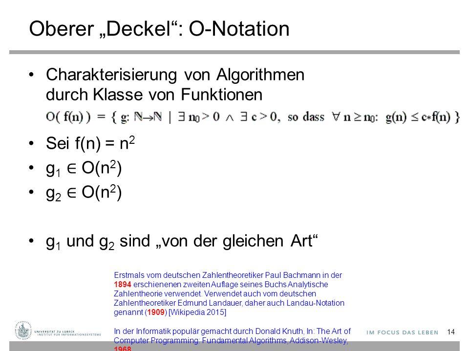"""Oberer """"Deckel : O-Notation Charakterisierung von Algorithmen durch Klasse von Funktionen Sei f(n) = n 2 g 1 ∈ O(n 2 ) g 2 ∈ O(n 2 ) g 1 und g 2 sind """"von der gleichen Art 14 Erstmals vom deutschen Zahlentheoretiker Paul Bachmann in der 1894 erschienenen zweiten Auflage seines Buchs Analytische Zahlentheorie verwendet."""