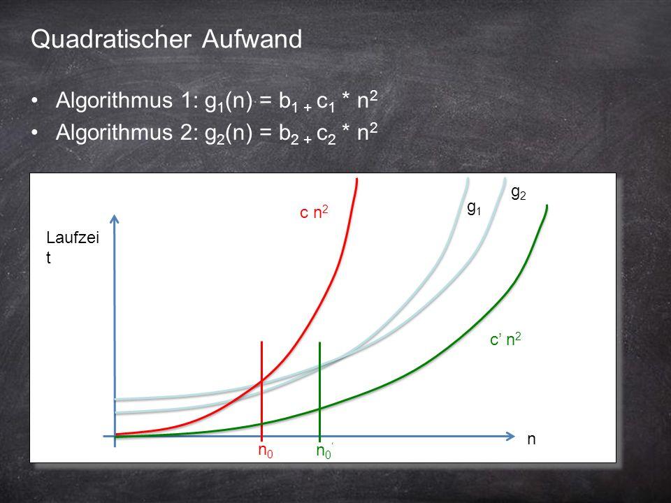 38 Quadratischer Aufwand Algorithmus 1: g 1 (n) = b 1 + c 1 * n 2 Algorithmus 2: g 2 (n) = b 2 + c 2 * n 2 n n0n0 Laufzei t g1g1 g2g2 c n 2 c' n 2 n0'n0'