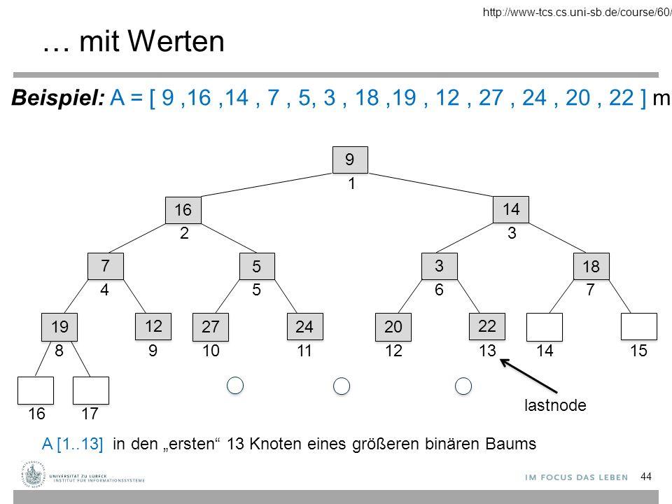 """… mit Werten 44 9 9 1 A [1..13] in den """"ersten 13 Knoten eines größeren binären Baums 14 3 lastnode 16 2 7 7 4 19 8 12 9 16 17 5 5 5 27 10 24 11 3 3 6 20 12 22 13 18 7 1415 Beispiel: A = [ 9,16,14, 7, 5, 3, 18,19, 12, 27, 24, 20, 22 ] mit n = 13 http://www-tcs.cs.uni-sb.de/course/60/"""