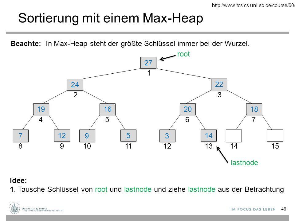 Sortierung mit einem Max-Heap Beachte: In Max-Heap steht der größte Schlüssel immer bei der Wurzel.
