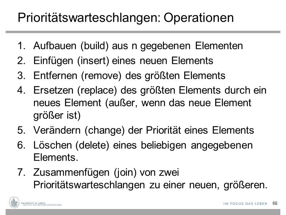 Prioritätswarteschlangen: Operationen 1.Aufbauen (build) aus n gegebenen Elementen 2.Einfügen (insert) eines neuen Elements 3.Entfernen (remove) des größten Elements 4.Ersetzen (replace) des größten Elements durch ein neues Element (außer, wenn das neue Element größer ist) 5.Verändern (change) der Priorität eines Elements 6.Löschen (delete) eines beliebigen angegebenen Elements.