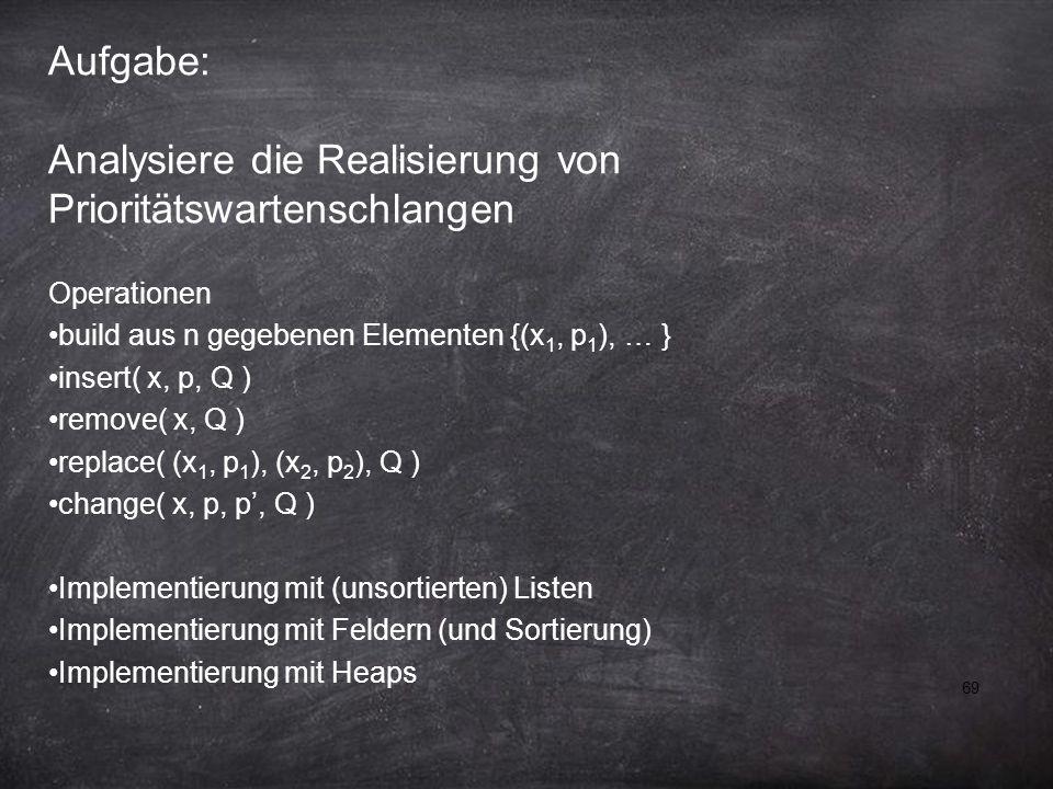 69 Aufgabe: Analysiere die Realisierung von Prioritätswartenschlangen Operationen build aus n gegebenen Elementen {(x 1, p 1 ), … } insert( x, p, Q ) remove( x, Q ) replace( (x 1, p 1 ), (x 2, p 2 ), Q ) change( x, p, p', Q ) Implementierung mit (unsortierten) Listen Implementierung mit Feldern (und Sortierung) Implementierung mit Heaps