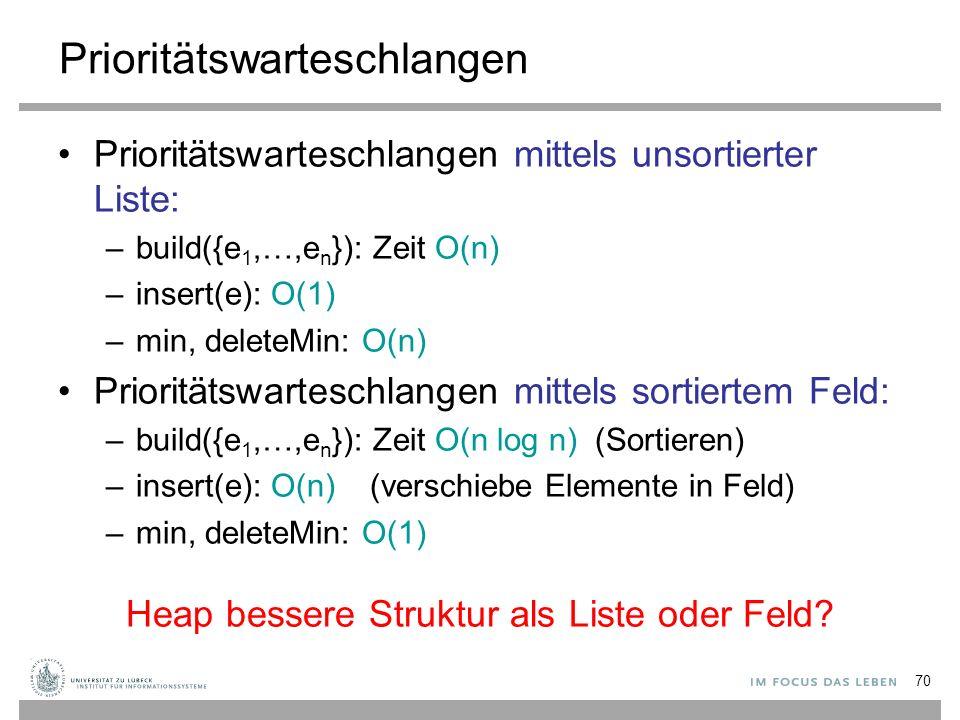 70 Prioritätswarteschlangen Prioritätswarteschlangen mittels unsortierter Liste: –build({e 1,…,e n }): Zeit O(n) –insert(e): O(1) –min, deleteMin: O(n) Prioritätswarteschlangen mittels sortiertem Feld: –build({e 1,…,e n }): Zeit O(n log n) (Sortieren) –insert(e): O(n) (verschiebe Elemente in Feld) –min, deleteMin: O(1) Heap bessere Struktur als Liste oder Feld
