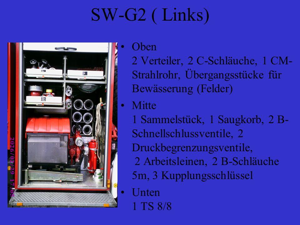 SW-G2 ( Links) Oben 2 Verteiler, 2 C-Schläuche, 1 CM- Strahlrohr, Übergangsstücke für Bewässerung (Felder) Mitte 1 Sammelstück, 1 Saugkorb, 2 B- Schnellschlussventile, 2 Druckbegrenzungsventile, 2 Arbeitsleinen, 2 B-Schläuche 5m, 3 Kupplungsschlüssel Unten 1 TS 8/8