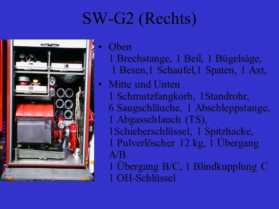 SW-G2 (Rechts) Oben 1 Brechstange, 1 Beil, 1 Bügelsäge, 1 Besen,1 Schaufel,1 Spaten, 1 Axt, Mitte und Unten 1 Schmutzfangkorb, 1Standrohr, 6 Saugschläuche, 1 Abschleppstange, 1 Abgasschlauch (TS), 1Schieberschlüssel, 1 Spitzhacke, 1 Pulverlöscher 12 kg, 1 Übergang A/B 1 Übergang B/C, 1 Blindkupplung C 1 OH-Schlüssel