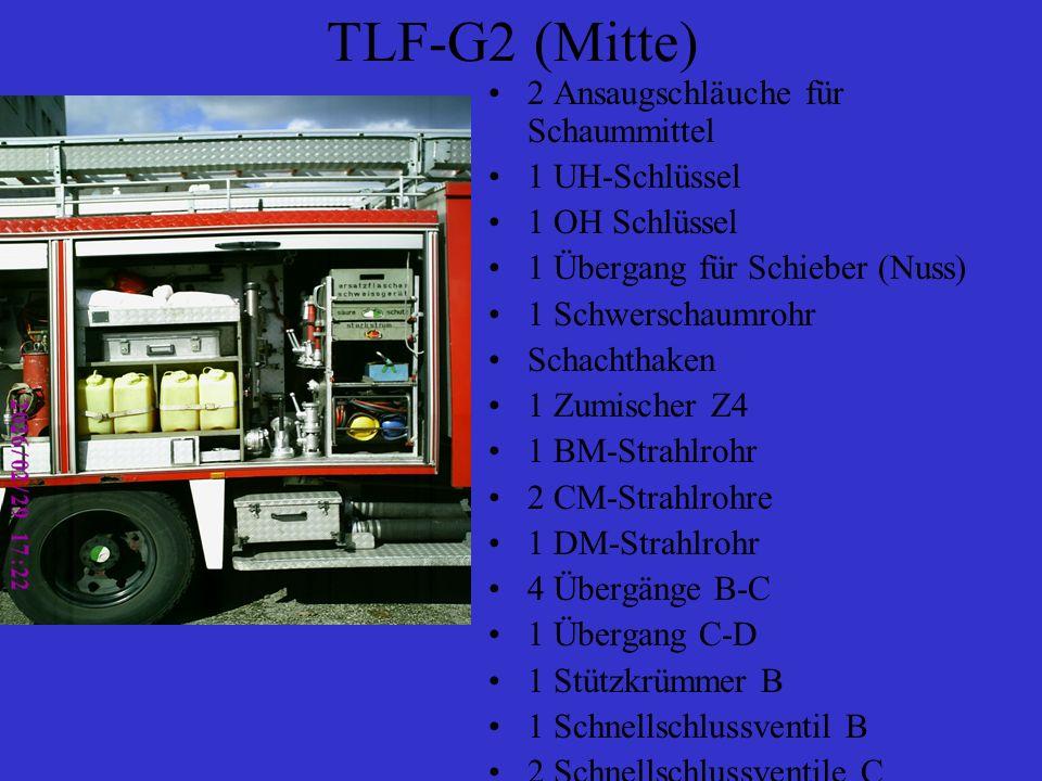 TLF-G2 (Mitte) 2 Ansaugschläuche für Schaummittel 1 UH-Schlüssel 1 OH Schlüssel 1 Übergang für Schieber (Nuss) 1 Schwerschaumrohr Schachthaken 1 Zumis