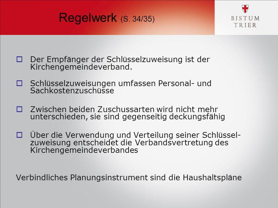 Regelwerk (S. 34/35)  Der Empf ä nger der Schl ü sselzuweisung ist der Kirchengemeindeverband.