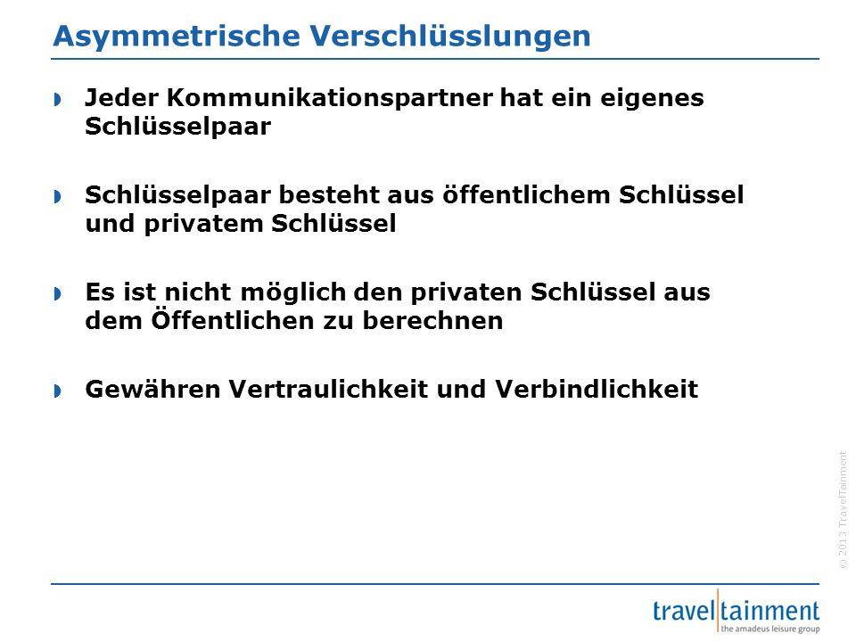 © 2013 TravelTainment Asymmetrische Verschlüsslungen  Jeder Kommunikationspartner hat ein eigenes Schlüsselpaar  Schlüsselpaar besteht aus öffentlic