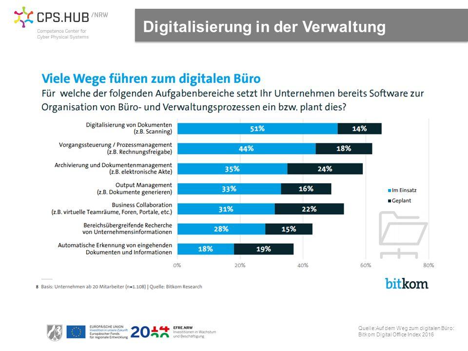 Digitalisierung in der Verwaltung Quelle:Auf dem Weg zum digitalen Büro: Bitkom Digital Office Index 2016