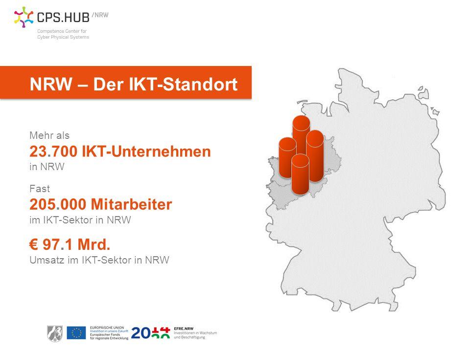 NRW – Der IKT-Standort Mehr als 23.700 IKT-Unternehmen in NRW Fast 205.000 Mitarbeiter im IKT-Sektor in NRW € 97.1 Mrd.