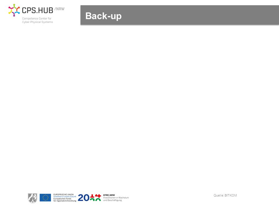 23 Back-up Quelle: BITKOM