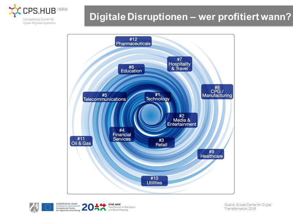 7 Digitale Disruptionen – wer profitiert wann.