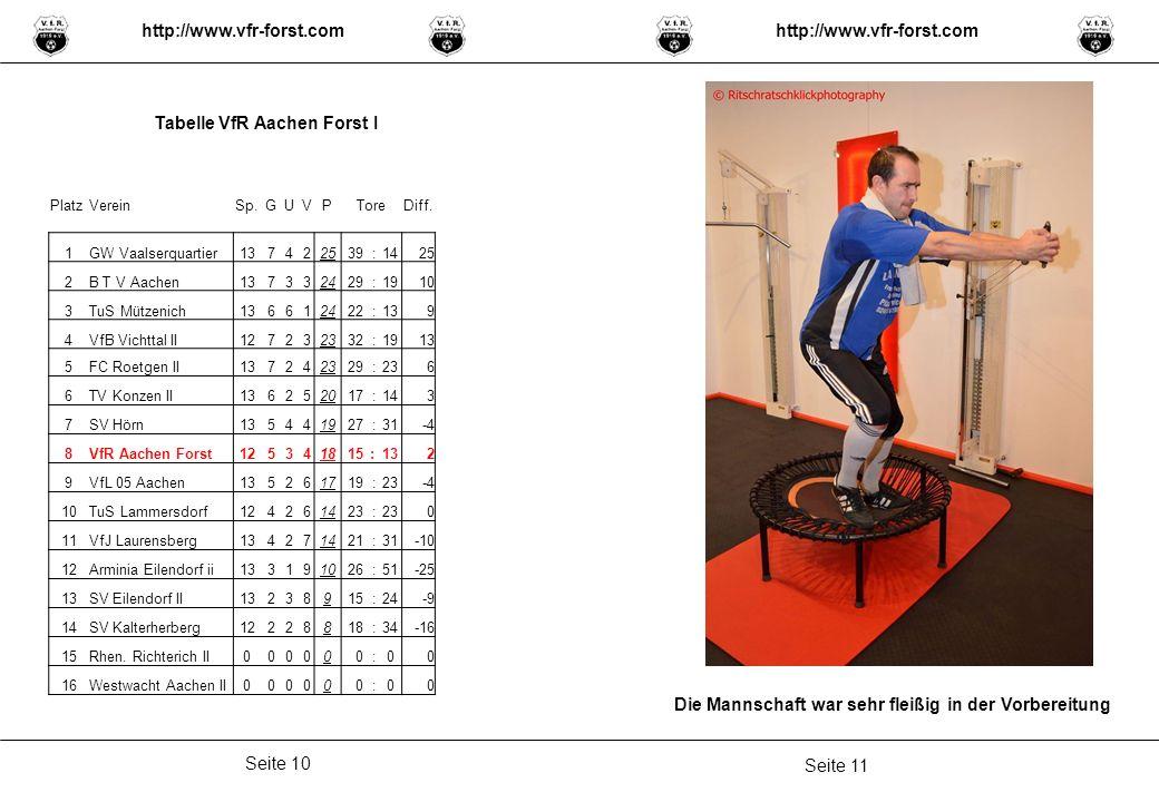 Seite 11 Seite 10 http://www.vfr-forst.com Tabelle VfR Aachen Forst I Die Mannschaft war sehr fleißig in der Vorbereitung PlatzVereinSp.GUVPToreDiff.