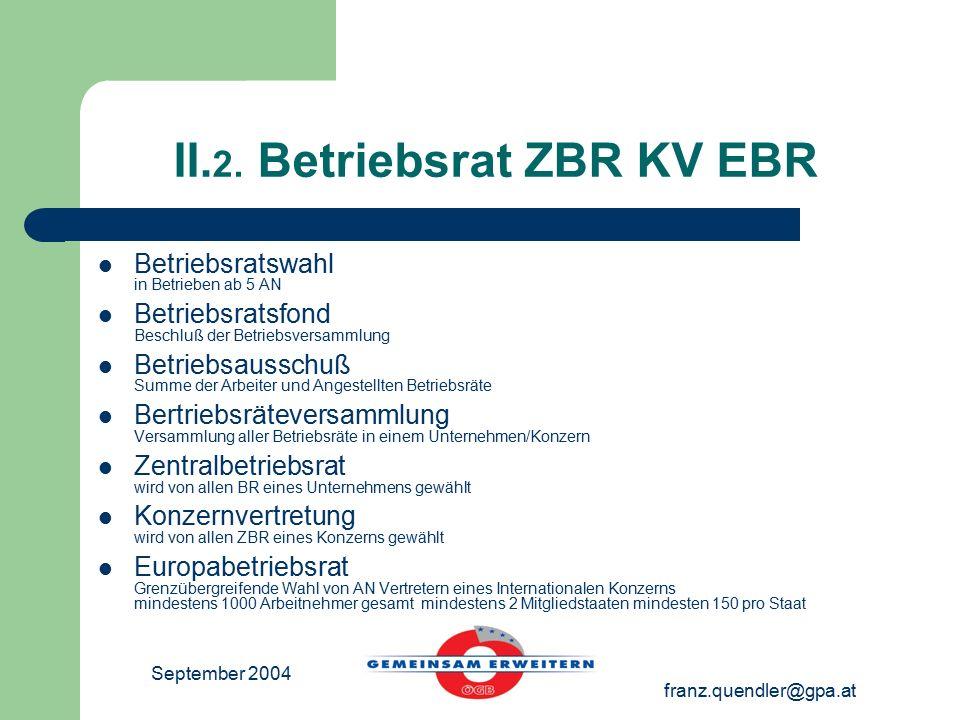 September 2004 franz.quendler@gpa.at II. 2. Betriebsrat ZBR KV EBR Betriebsratswahl in Betrieben ab 5 AN Betriebsratsfond Beschluß der Betriebsversamm