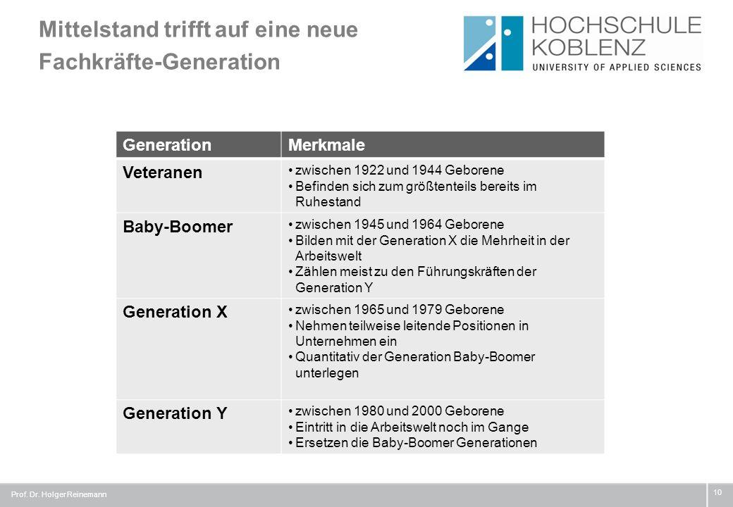 Mittelstand trifft auf eine neue Fachkräfte-Generation Prof. Dr. Holger Reinemann 10 GenerationMerkmale Veteranen zwischen 1922 und 1944 Geborene Befi