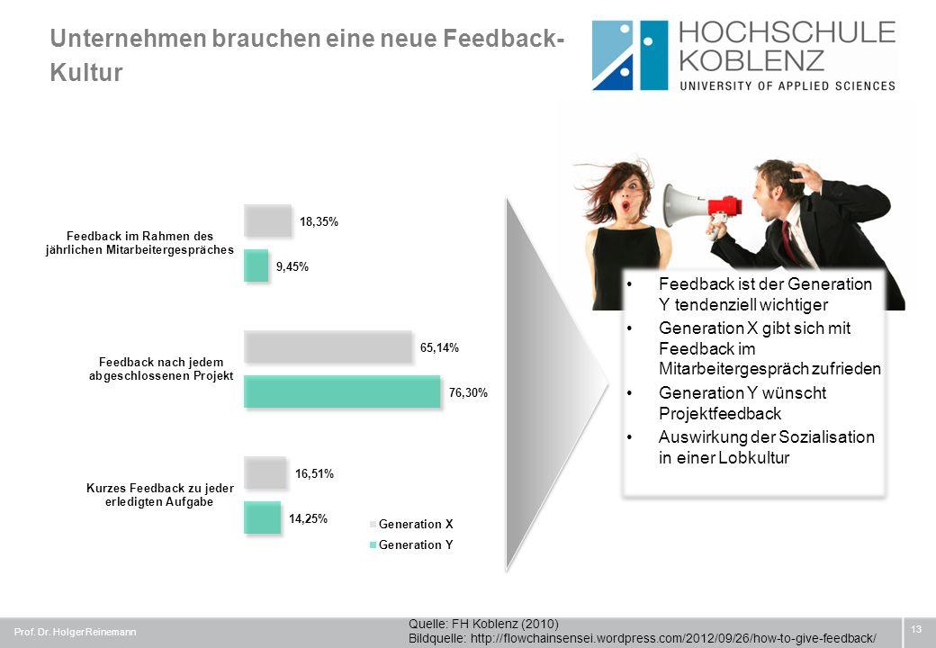 Unternehmen brauchen eine neue Feedback- Kultur Prof. Dr. Holger Reinemann 13 Quelle: FH Koblenz (2010) Bildquelle: http://flowchainsensei.wordpress.c
