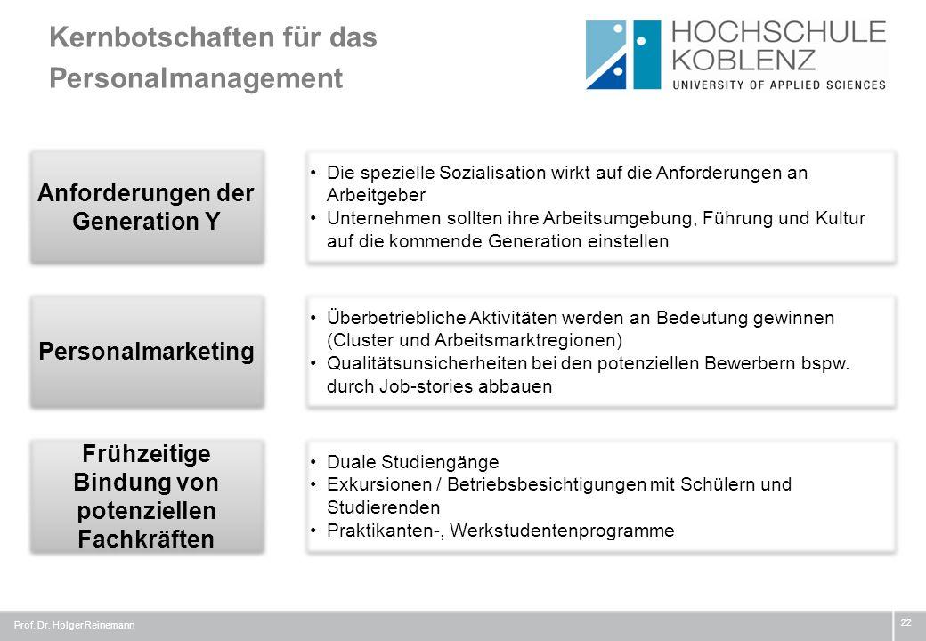 Kernbotschaften für das Personalmanagement Prof. Dr. Holger Reinemann 22 Anforderungen der Generation Y Die spezielle Sozialisation wirkt auf die Anfo