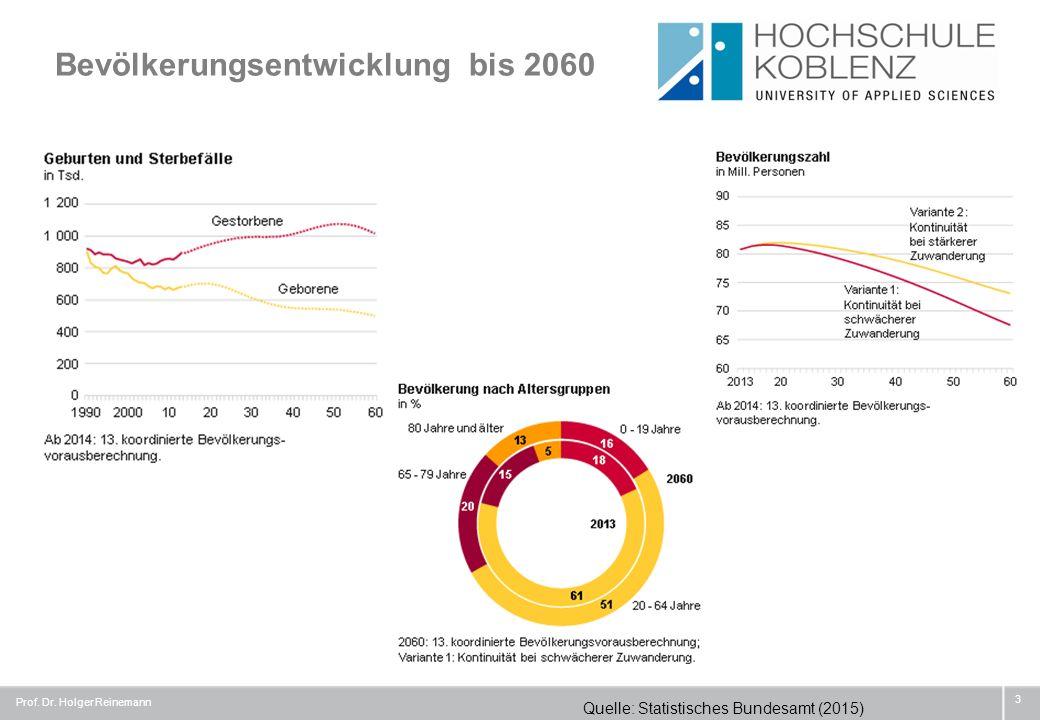 Bevölkerungsentwicklung bis 2060 Prof. Dr. Holger Reinemann 3 Quelle: Statistisches Bundesamt (2015)