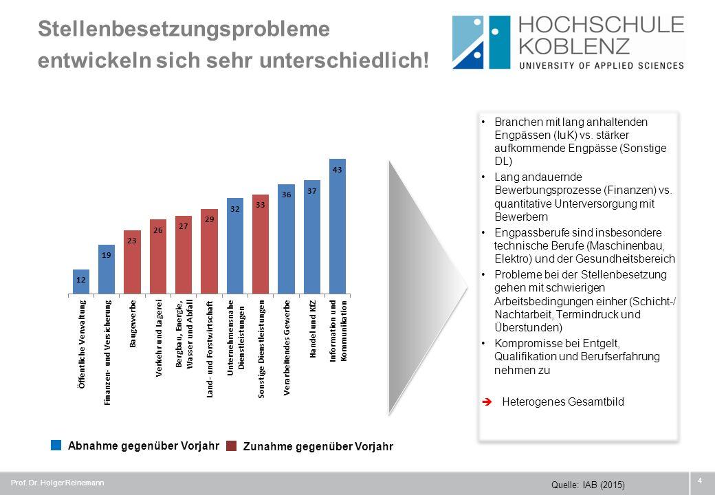 Stellenbesetzungsprobleme entwickeln sich sehr unterschiedlich! Prof. Dr. Holger Reinemann 4 Quelle: IAB (2015) Branchen mit lang anhaltenden Engpässe