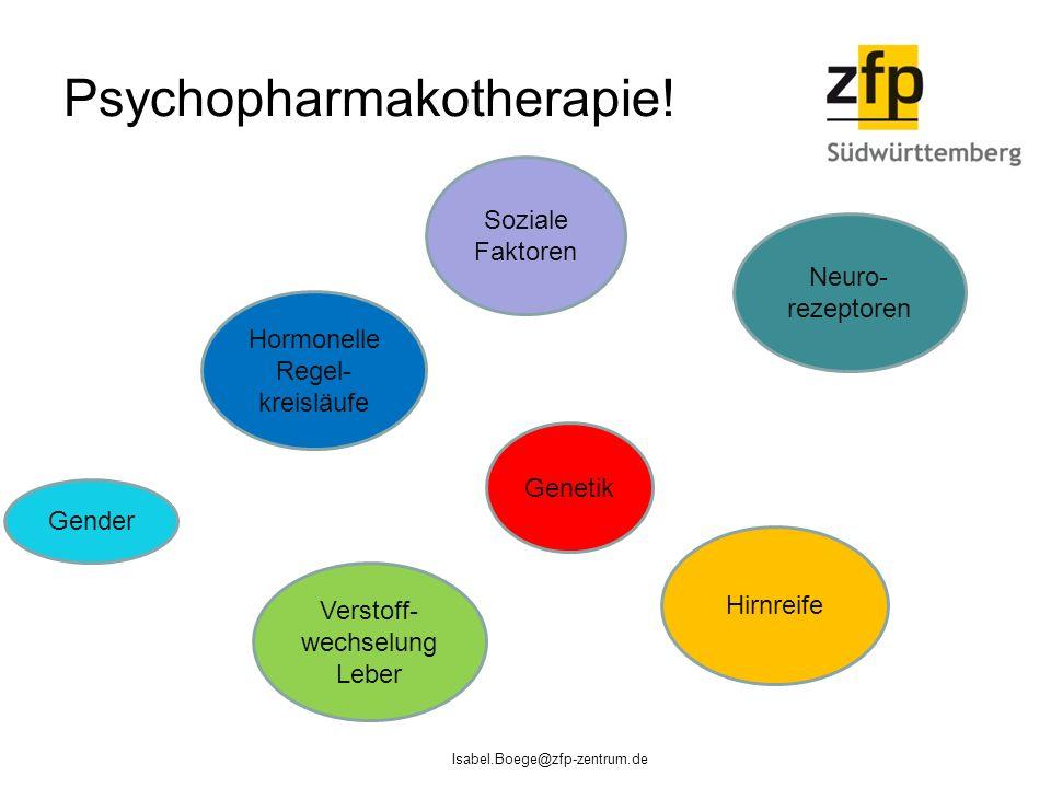 Psychopharmakotherapie! Hormonelle Regel- kreisläufe Hirnreife Soziale Faktoren Neuro- rezeptoren Verstoff- wechselung Leber Gender Genetik Isabel.Boe