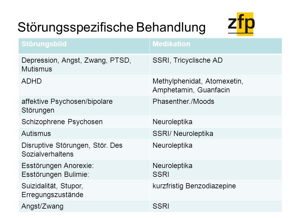Störungsspezifische Behandlung StörungsbildMedikation Depression, Angst, Zwang, PTSD, Mutismus SSRI, Tricyclische AD ADHDMethylphenidat, Atomexetin, A