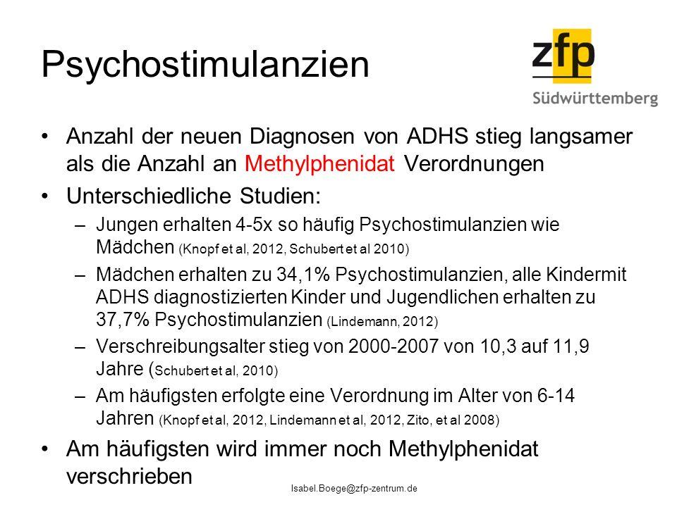 Psychostimulanzien Anzahl der neuen Diagnosen von ADHS stieg langsamer als die Anzahl an Methylphenidat Verordnungen Unterschiedliche Studien: –Jungen erhalten 4-5x so häufig Psychostimulanzien wie Mädchen (Knopf et al, 2012, Schubert et al 2010) –Mädchen erhalten zu 34,1% Psychostimulanzien, alle Kindermit ADHS diagnostizierten Kinder und Jugendlichen erhalten zu 37,7% Psychostimulanzien (Lindemann, 2012) –Verschreibungsalter stieg von 2000-2007 von 10,3 auf 11,9 Jahre ( Schubert et al, 2010) –Am häufigsten erfolgte eine Verordnung im Alter von 6-14 Jahren (Knopf et al, 2012, Lindemann et al, 2012, Zito, et al 2008) Am häufigsten wird immer noch Methylphenidat verschrieben Isabel.Boege@zfp-zentrum.de