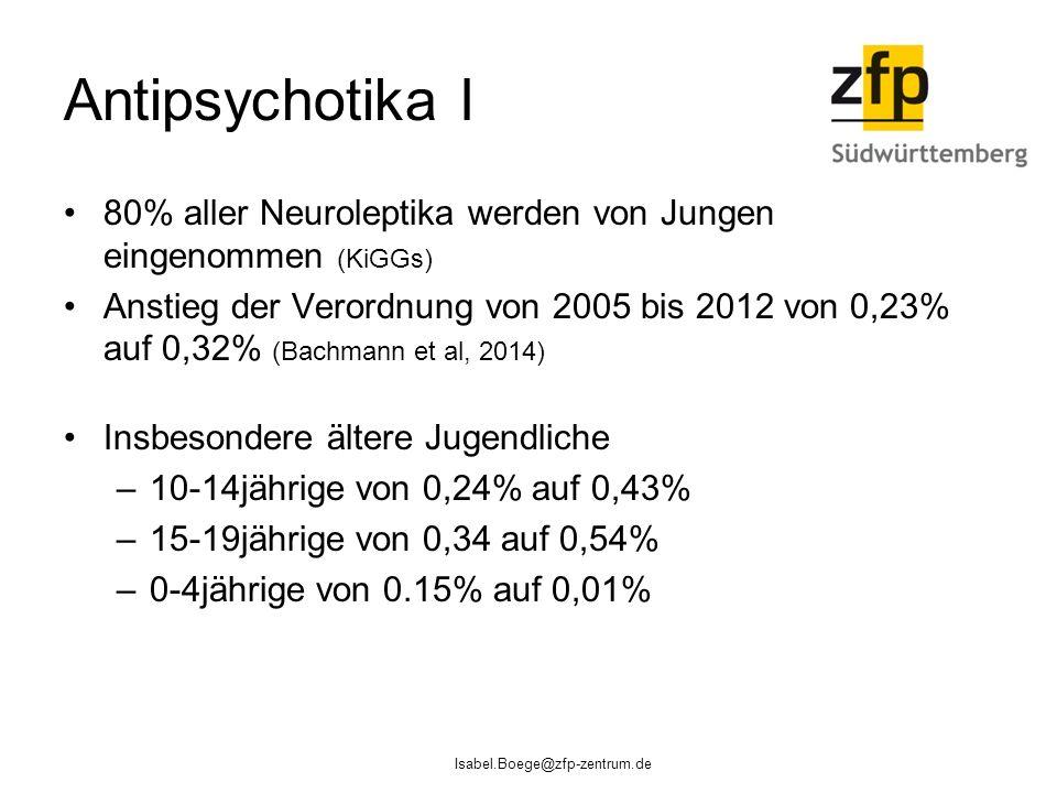 Antipsychotika I 80% aller Neuroleptika werden von Jungen eingenommen (KiGGs) Anstieg der Verordnung von 2005 bis 2012 von 0,23% auf 0,32% (Bachmann et al, 2014) Insbesondere ältere Jugendliche –10-14jährige von 0,24% auf 0,43% –15-19jährige von 0,34 auf 0,54% –0-4jährige von 0.15% auf 0,01% Isabel.Boege@zfp-zentrum.de