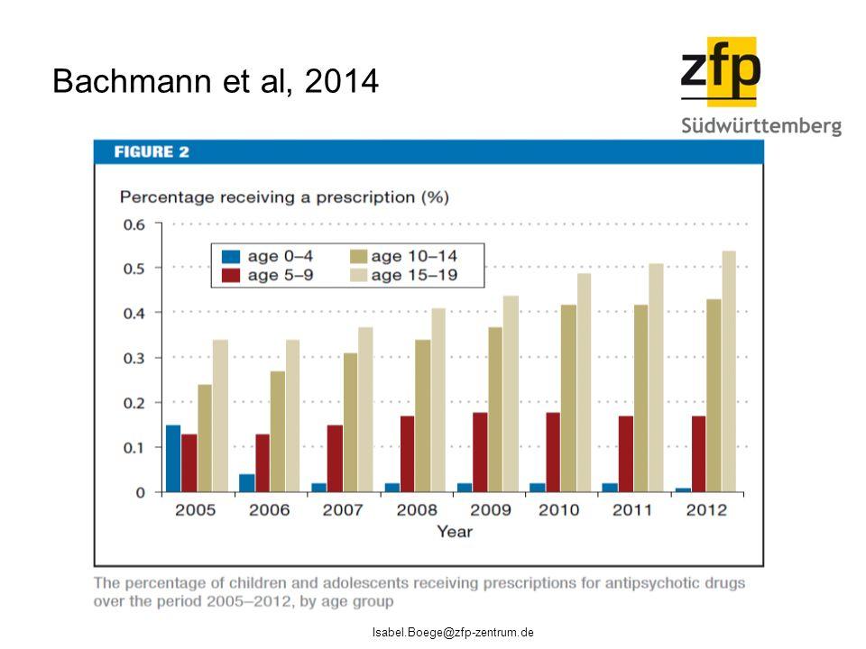 Bachmann et al, 2014 Isabel.Boege@zfp-zentrum.de