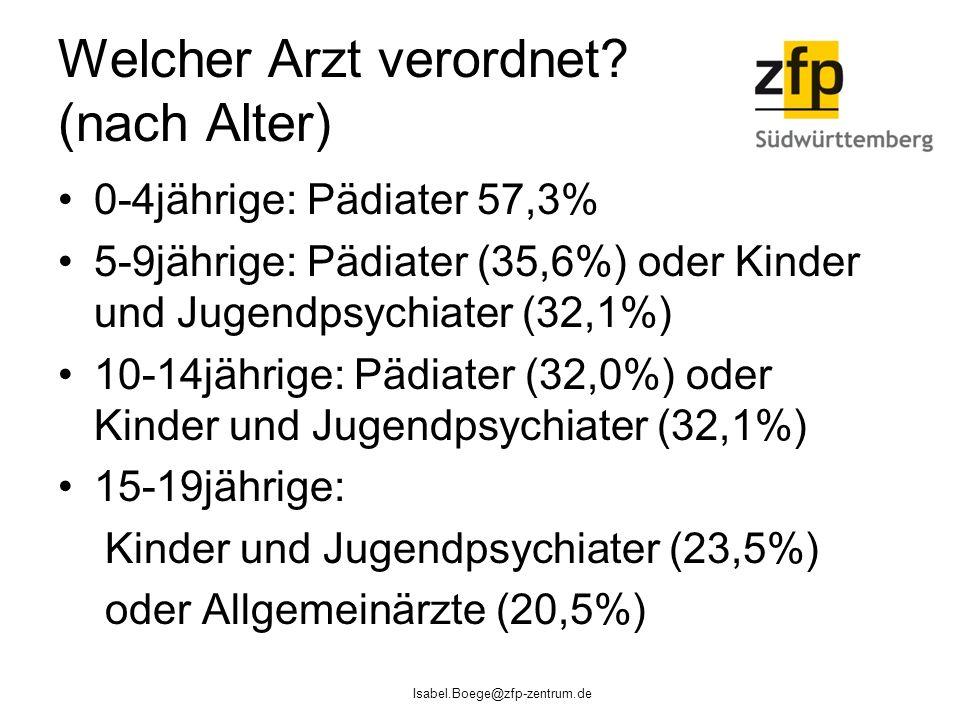 Welcher Arzt verordnet? (nach Alter) 0-4jährige: Pädiater 57,3% 5-9jährige: Pädiater (35,6%) oder Kinder und Jugendpsychiater (32,1%) 10-14jährige: Pä