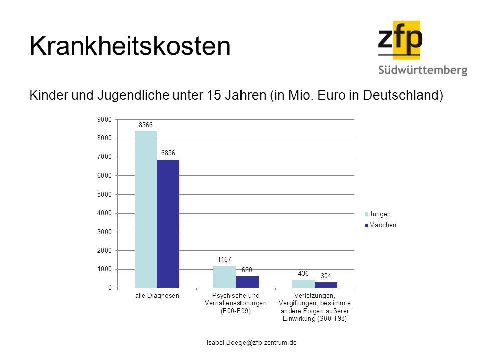 Krankheitskosten Kinder und Jugendliche unter 15 Jahren (in Mio. Euro in Deutschland) Isabel.Boege@zfp-zentrum.de