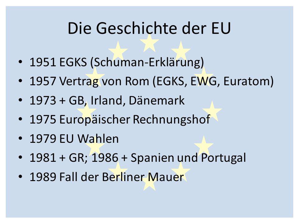Die Geschichte der EU 1951 EGKS (Schuman-Erklärung) 1957 Vertrag von Rom (EGKS, EWG, Euratom) 1973 + GB, Irland, Dänemark 1975 Europäischer Rechnungsh