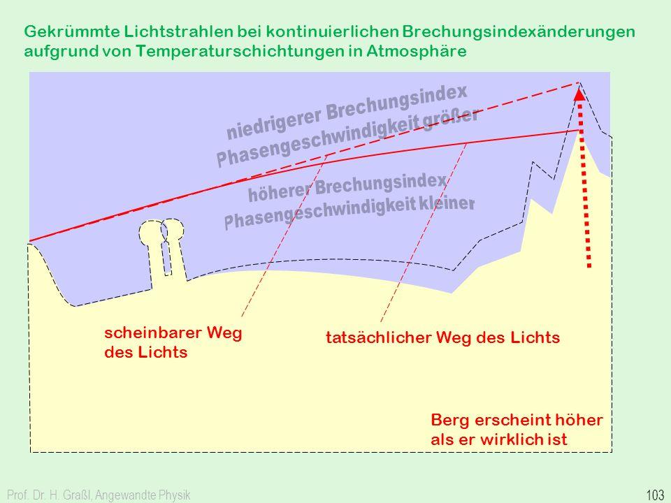 Prof. Dr. H. Graßl, Angewandte Physik 103 Gekrümmte Lichtstrahlen bei kontinuierlichen Brechungsindexänderungen aufgrund von Temperaturschichtungen in