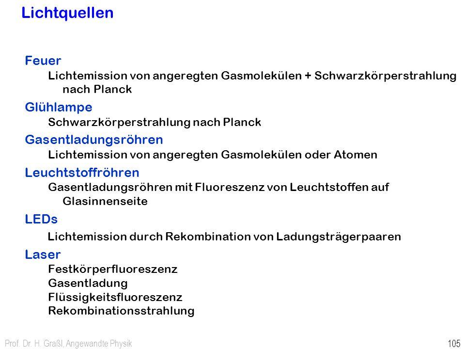 Prof. Dr. H. Graßl, Angewandte Physik 105 Lichtquellen Feuer Lichtemission von angeregten Gasmolekülen + Schwarzkörperstrahlung nach Planck Glühlampe