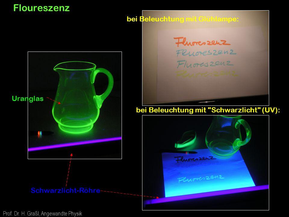 Prof. Dr. H. Graßl, Angewandte Physik 108 Floureszenz bei Beleuchtung mit Glühlampe: bei Beleuchtung mit