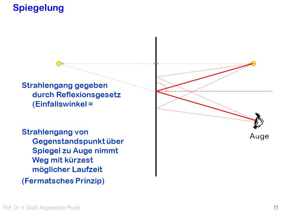Prof. Dr. H. Graßl, Angewandte Physik 11 Spiegelung Strahlengang von Gegenstandspunkt über Spiegel zu Auge nimmt Weg mit kürzest möglicher Laufzeit (F